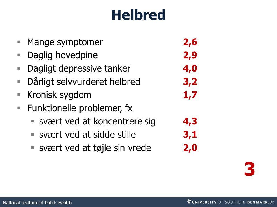 3 Helbred Mange symptomer 2,6 Daglig hovedpine 2,9