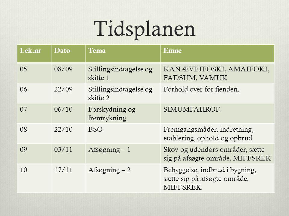 Tidsplanen Lek.nr Dato Tema Emne 05 08/09