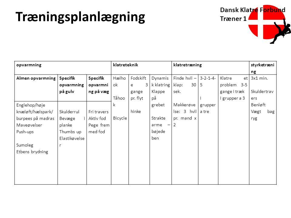 Træningsplanlægning Dansk Klatre Forbund Træner 1 opvarmning