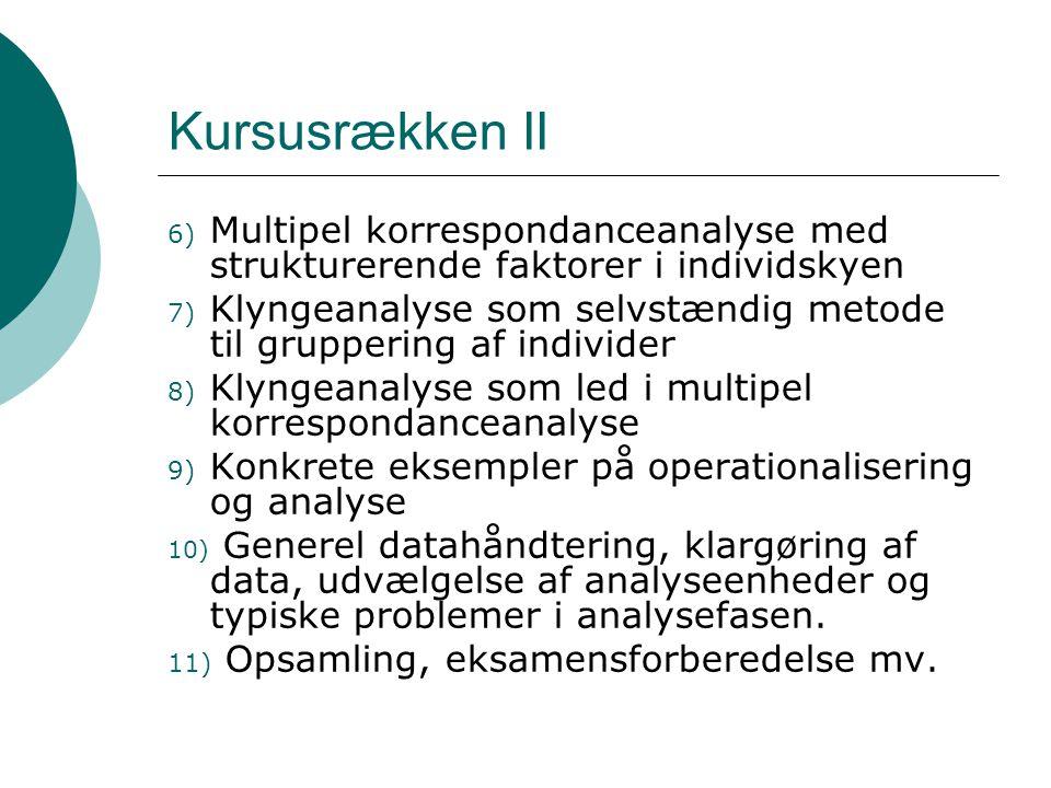 Kursusrækken II Multipel korrespondanceanalyse med strukturerende faktorer i individskyen.