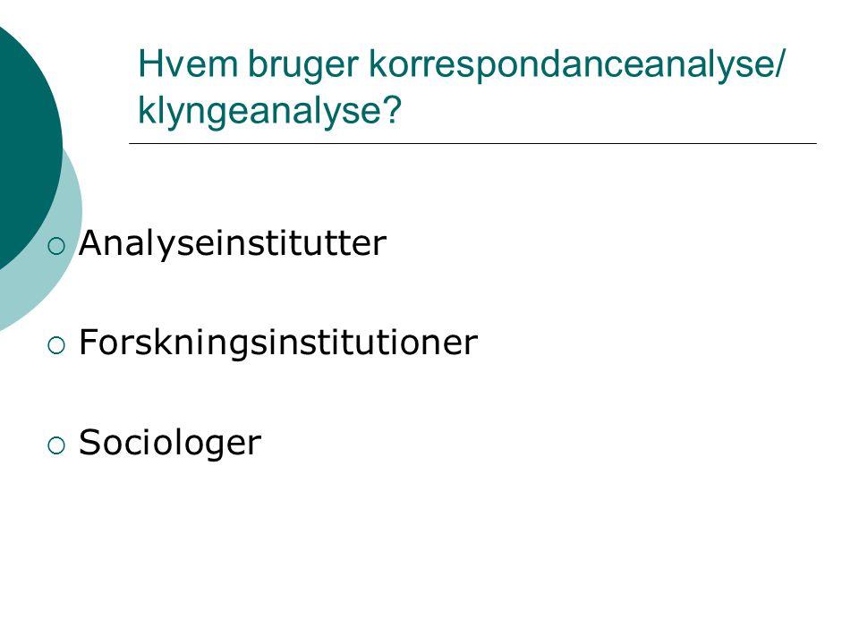 Hvem bruger korrespondanceanalyse/ klyngeanalyse
