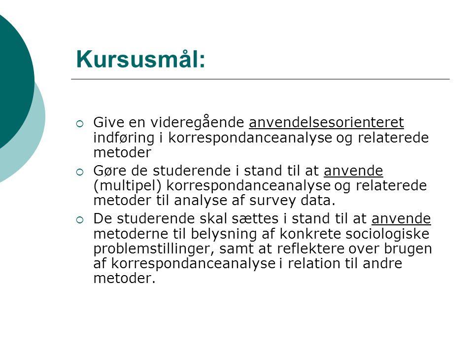 Kursusmål: Give en videregående anvendelsesorienteret indføring i korrespondanceanalyse og relaterede metoder.
