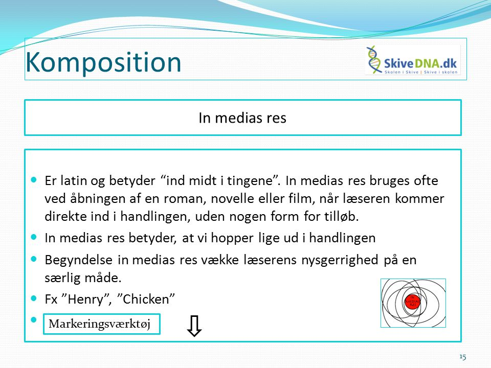 Komposition In medias res