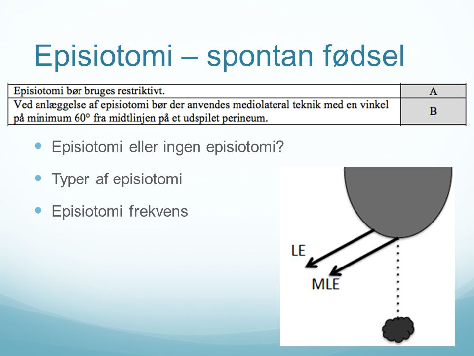 Episiotomi – spontan fødsel
