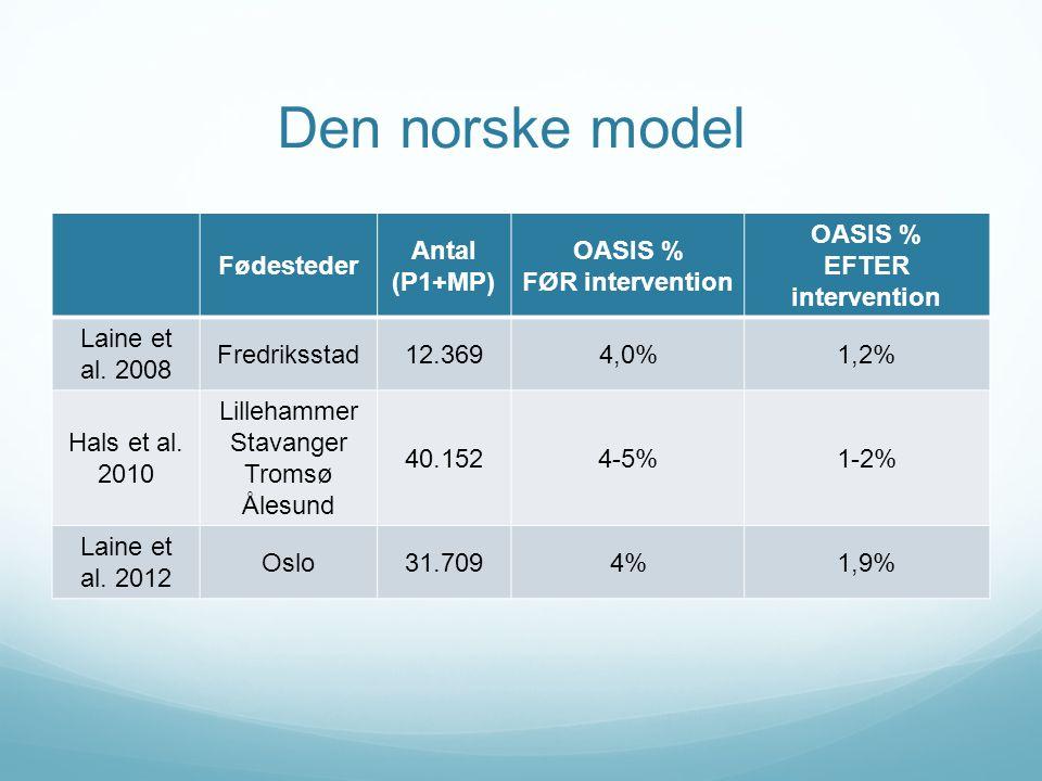 Den norske model Fødesteder Antal (P1+MP) OASIS % FØR intervention