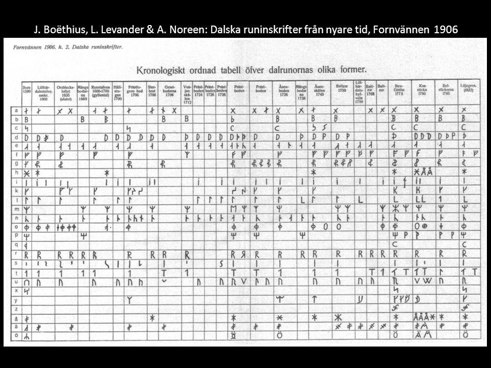 J. Boëthius, L. Levander & A