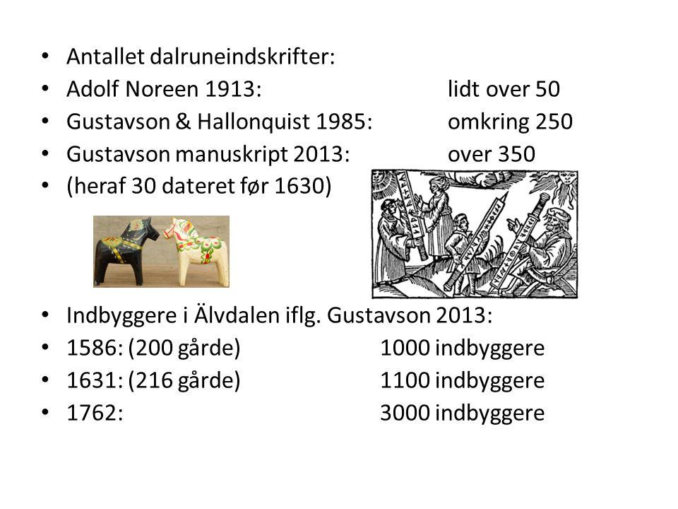 Antallet dalruneindskrifter: