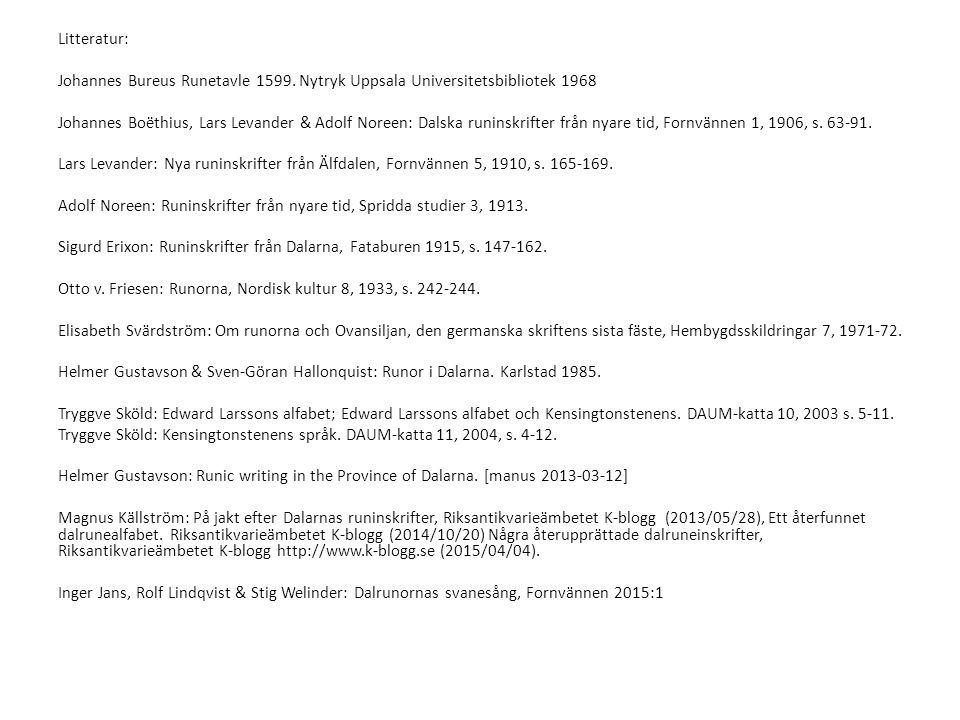 Litteratur: Johannes Bureus Runetavle 1599. Nytryk Uppsala Universitetsbibliotek 1968.