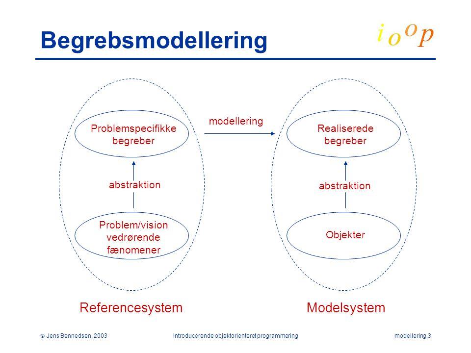 Begrebsmodellering Referencesystem Modelsystem Problemspecifikke