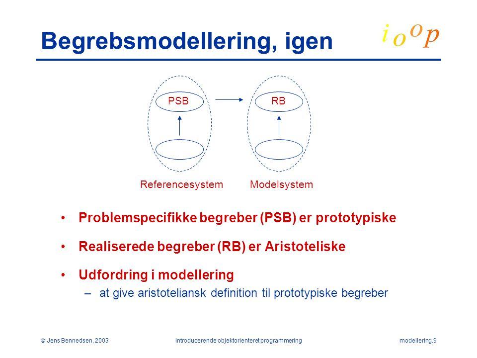 Begrebsmodellering, igen