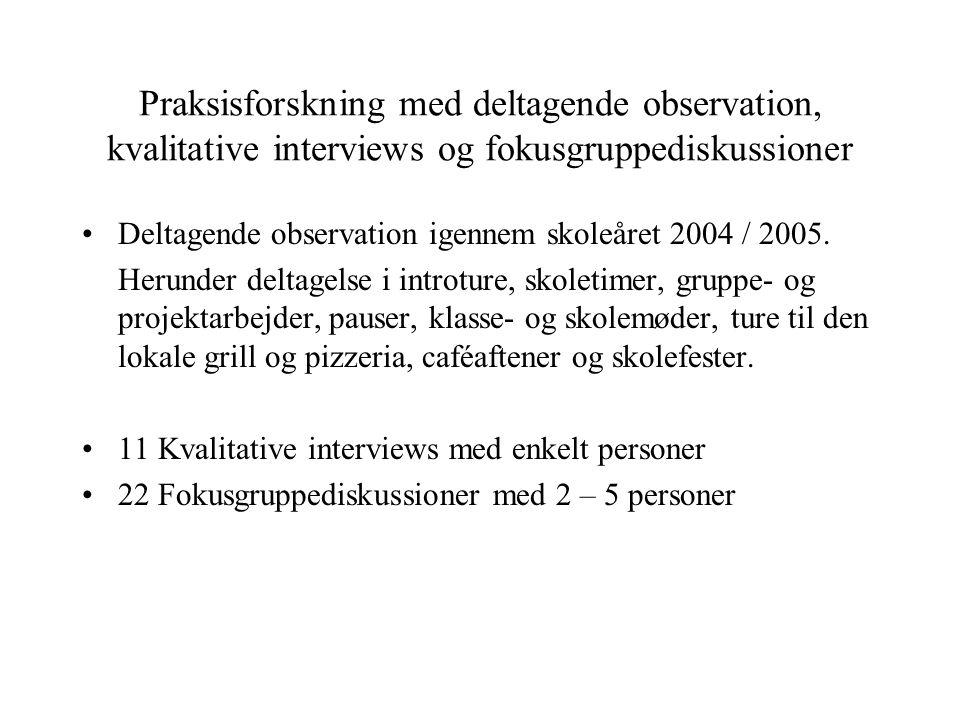 Praksisforskning med deltagende observation, kvalitative interviews og fokusgruppediskussioner