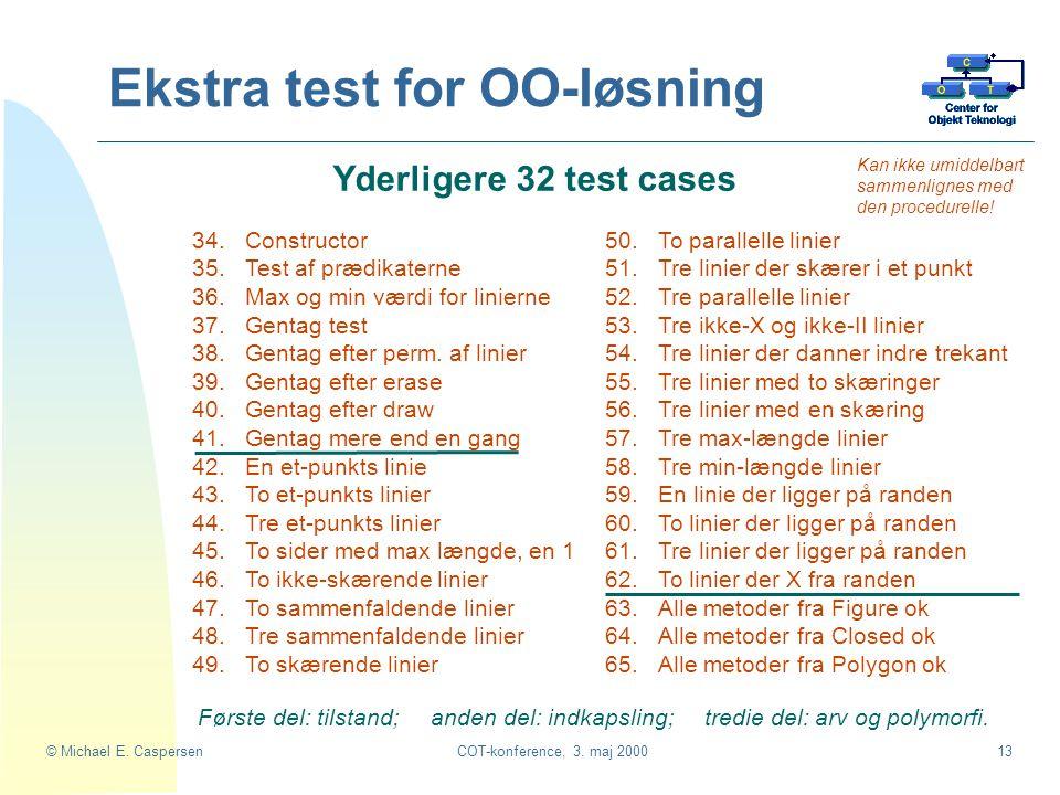 Ekstra test for OO-løsning