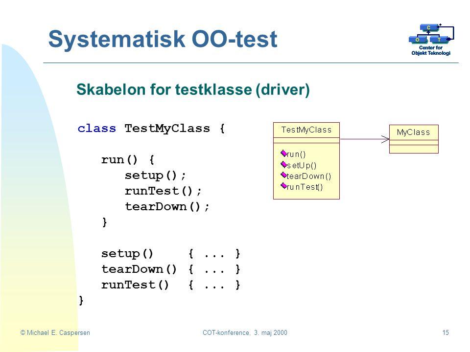 Systematisk OO-test Skabelon for testklasse (driver)