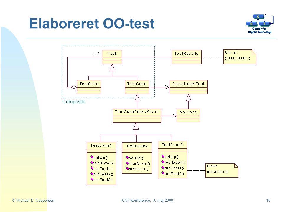Elaboreret OO-test Composite © Michael E. Caspersen