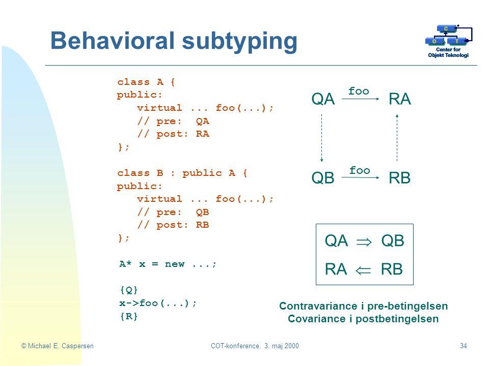 Contravariance i pre-betingelsen Covariance i postbetingelsen