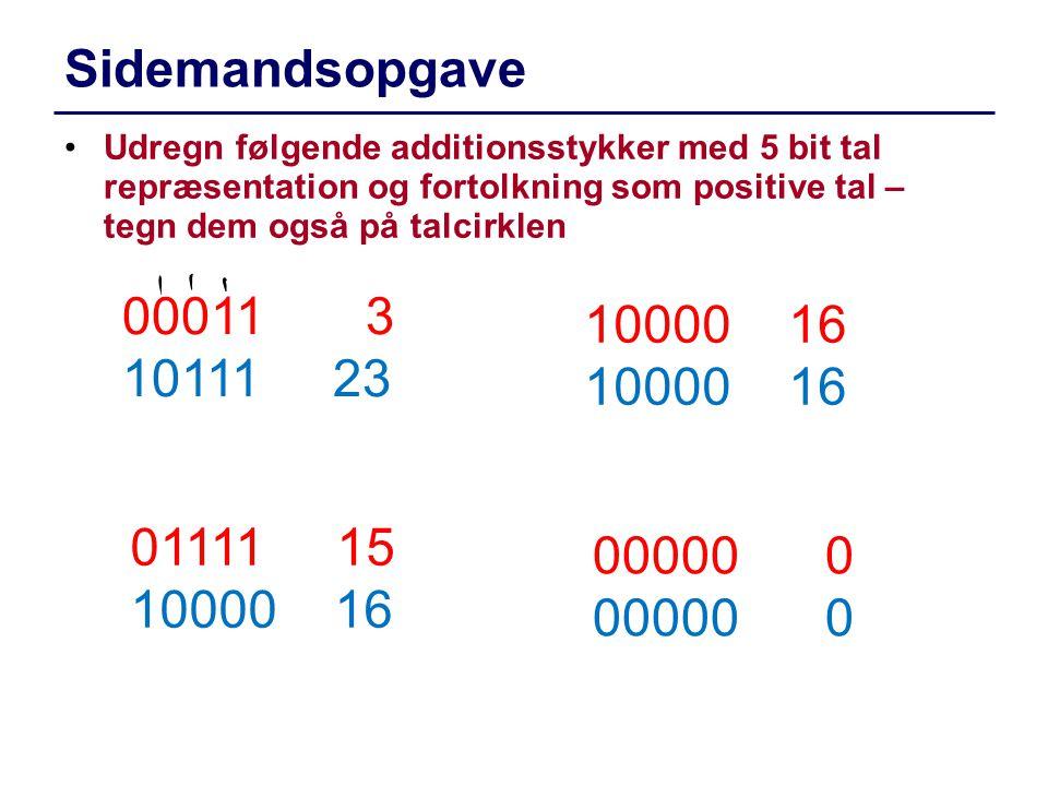 Sidemandsopgave Udregn følgende additionsstykker med 5 bit tal repræsentation og fortolkning som positive tal – tegn dem også på talcirklen.