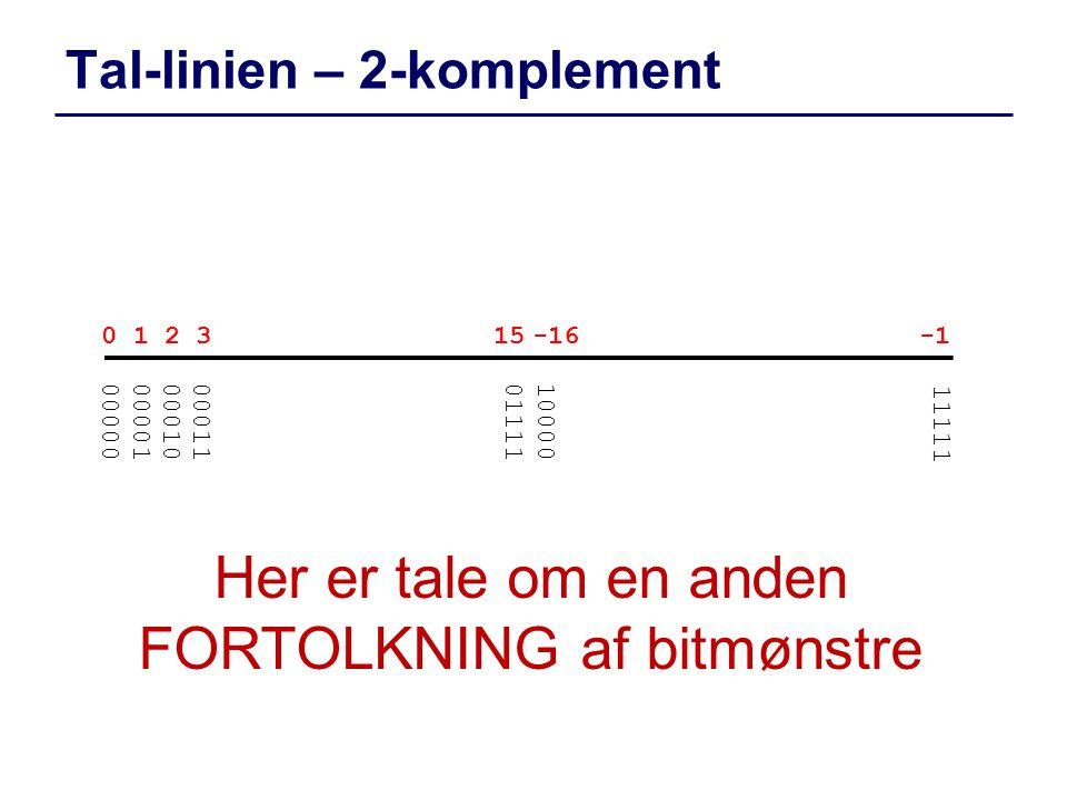 Tal-linien – 2-komplement