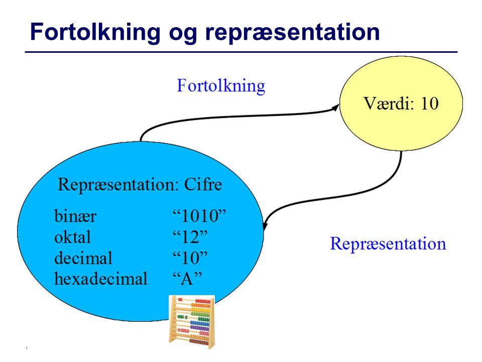 Fortolkning og repræsentation