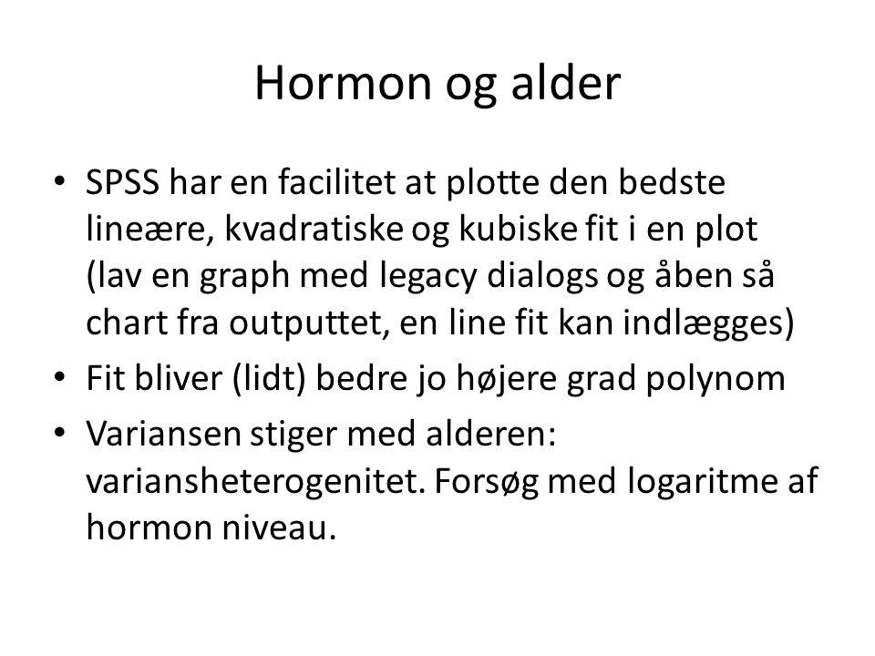 Hormon og alder