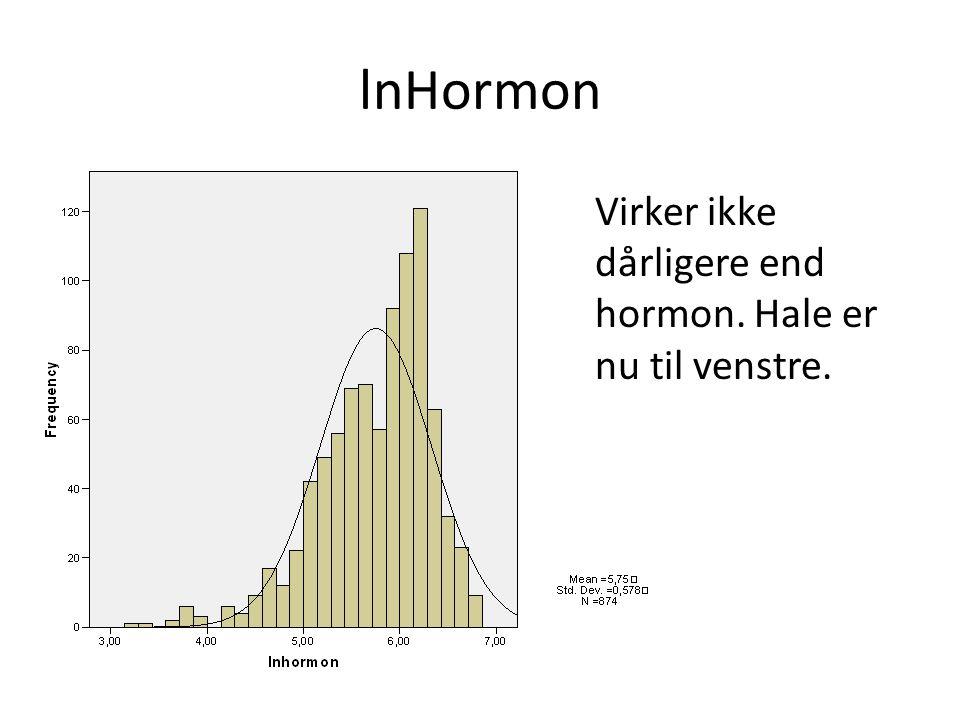 lnHormon Virker ikke dårligere end hormon. Hale er nu til venstre.