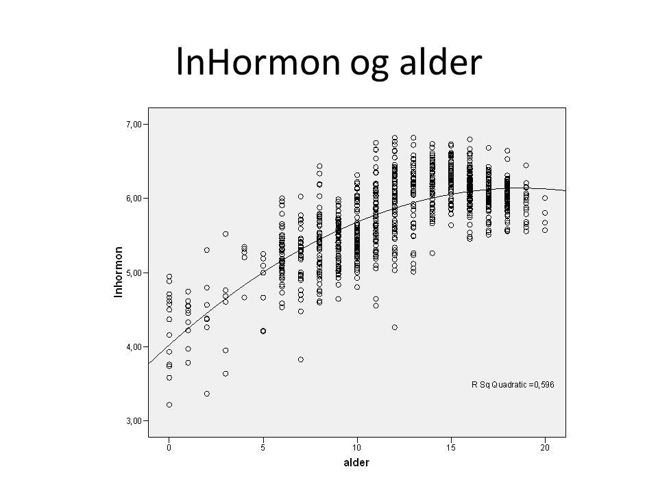 lnHormon og alder