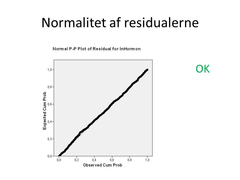 Normalitet af residualerne
