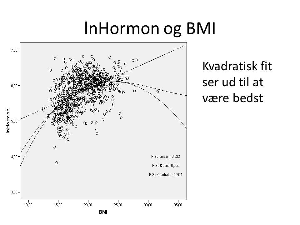 lnHormon og BMI Kvadratisk fit ser ud til at være bedst