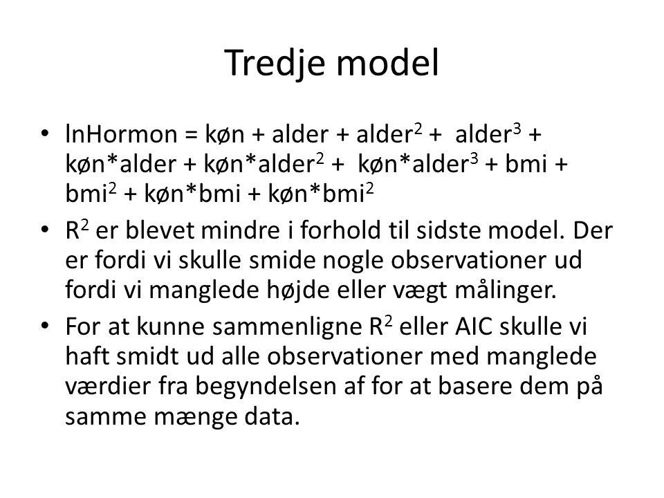 Tredje model lnHormon = køn + alder + alder2 + alder3 + køn*alder + køn*alder2 + køn*alder3 + bmi + bmi2 + køn*bmi + køn*bmi2.
