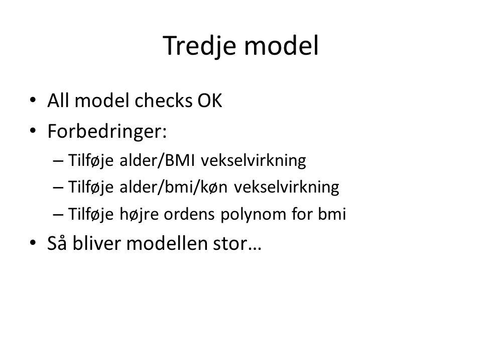 Tredje model All model checks OK Forbedringer: