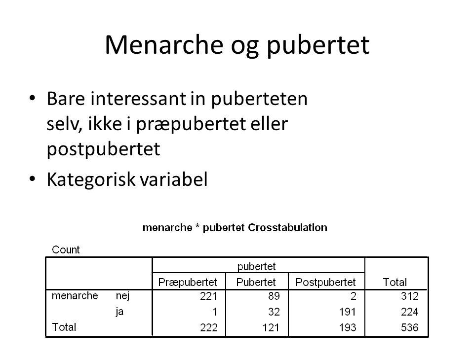 Menarche og pubertet Bare interessant in puberteten selv, ikke i præpubertet eller postpubertet.