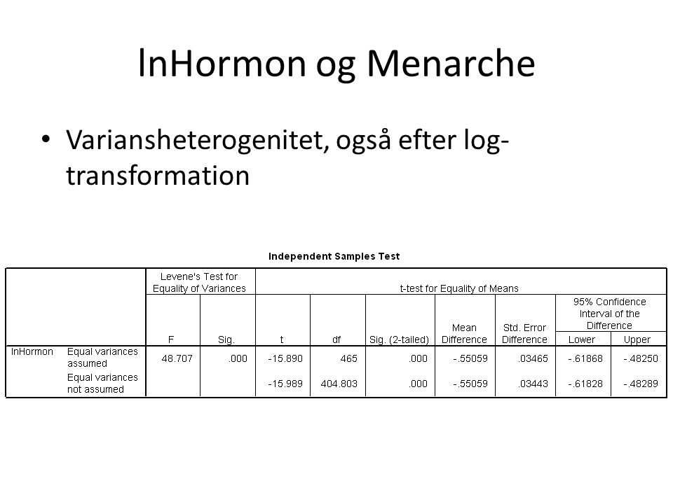 lnHormon og Menarche Variansheterogenitet, også efter log-transformation