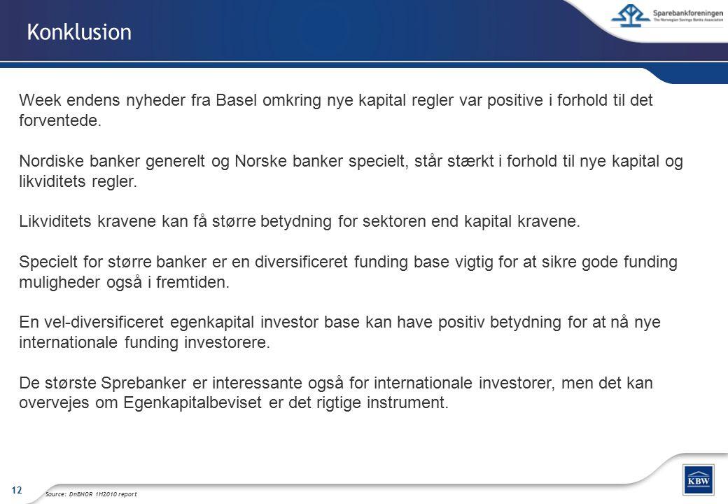 Konklusion Week endens nyheder fra Basel omkring nye kapital regler var positive i forhold til det forventede.