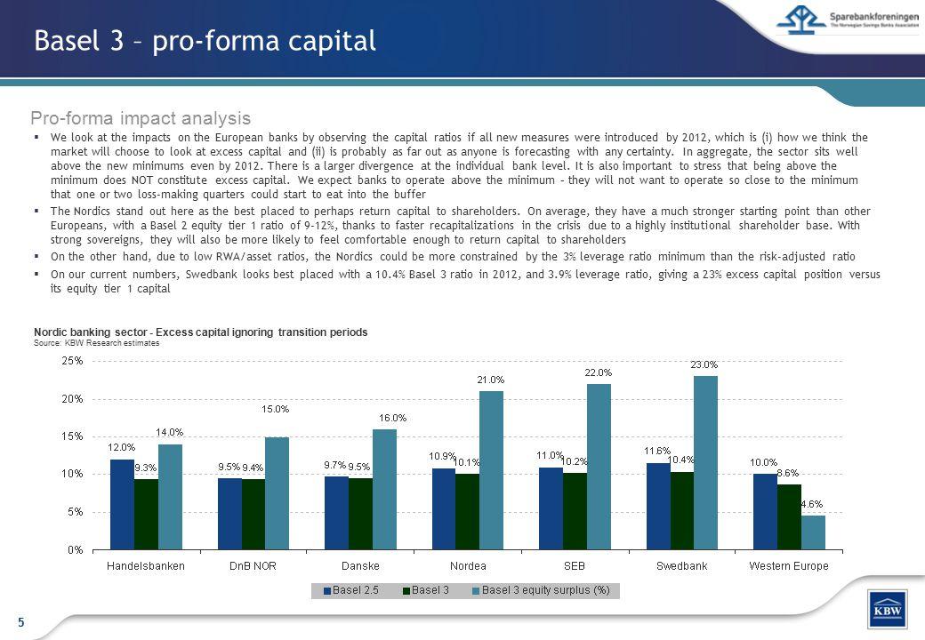 Basel 3 – pro-forma capital