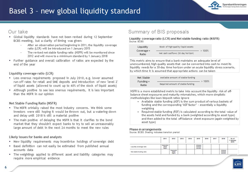 Basel 3 – new global liquidity standard