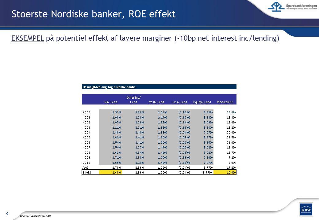 Stoerste Nordiske banker, ROE effekt