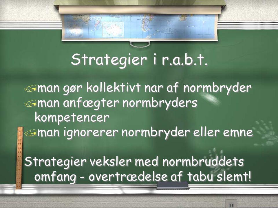 Strategier i r.a.b.t. man gør kollektivt nar af normbryder
