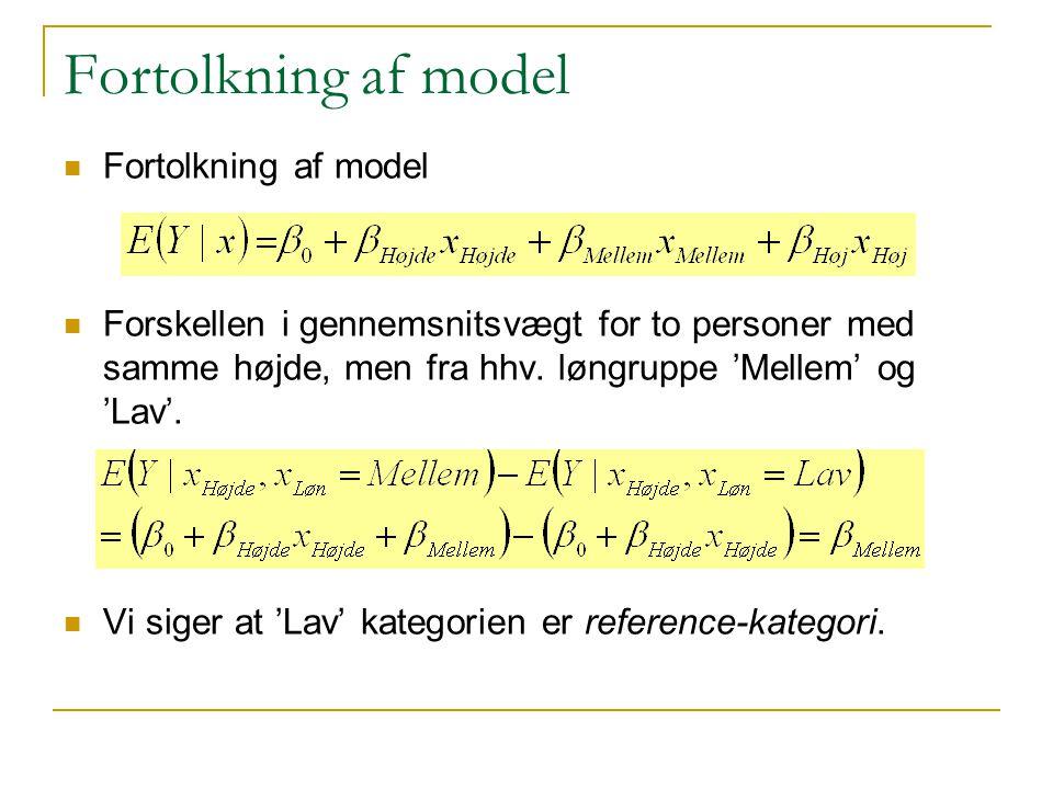Fortolkning af model Fortolkning af model
