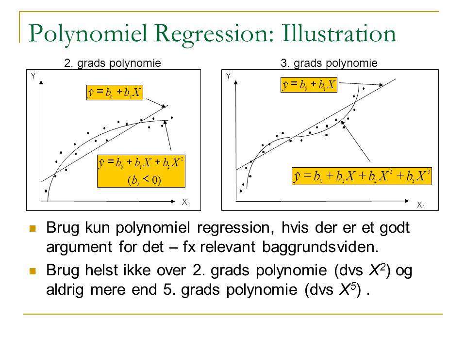 Polynomiel Regression: Illustration