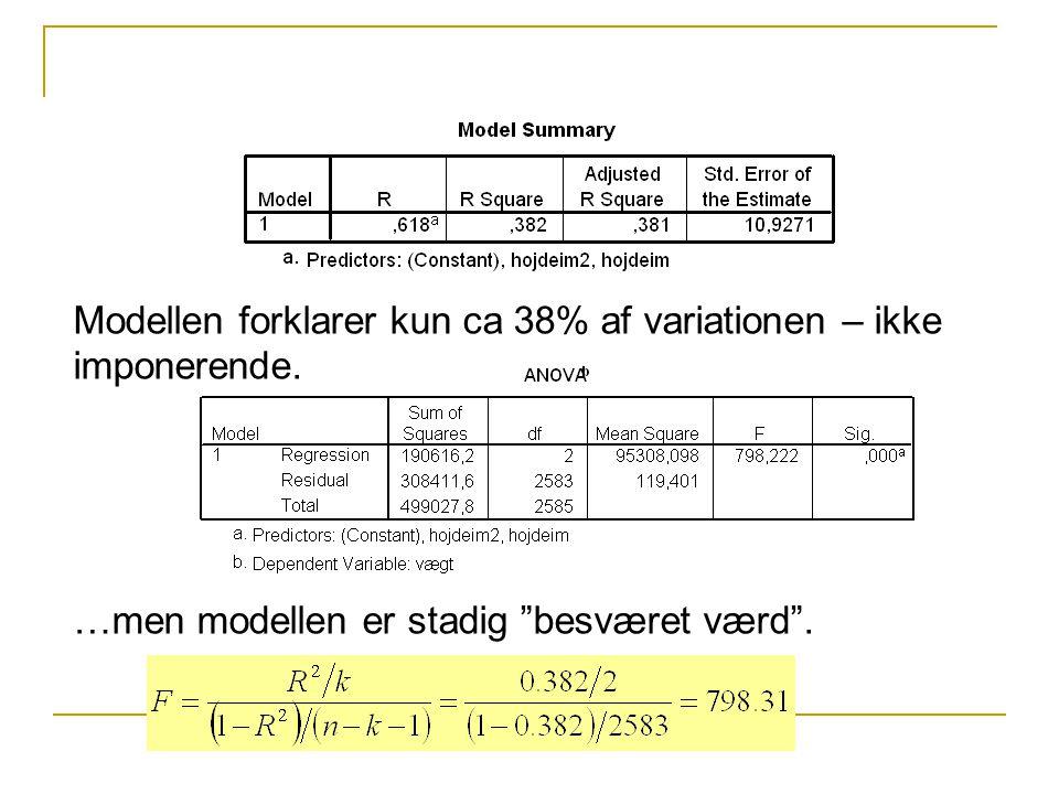 Modellen forklarer kun ca 38% af variationen – ikke imponerende.