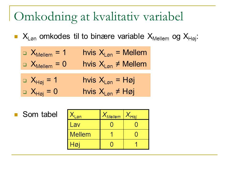Omkodning at kvalitativ variabel