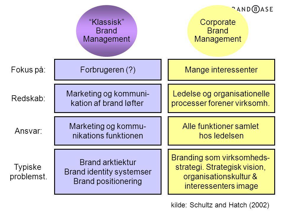 Ledelse og organisationelle processer forener virksomh.