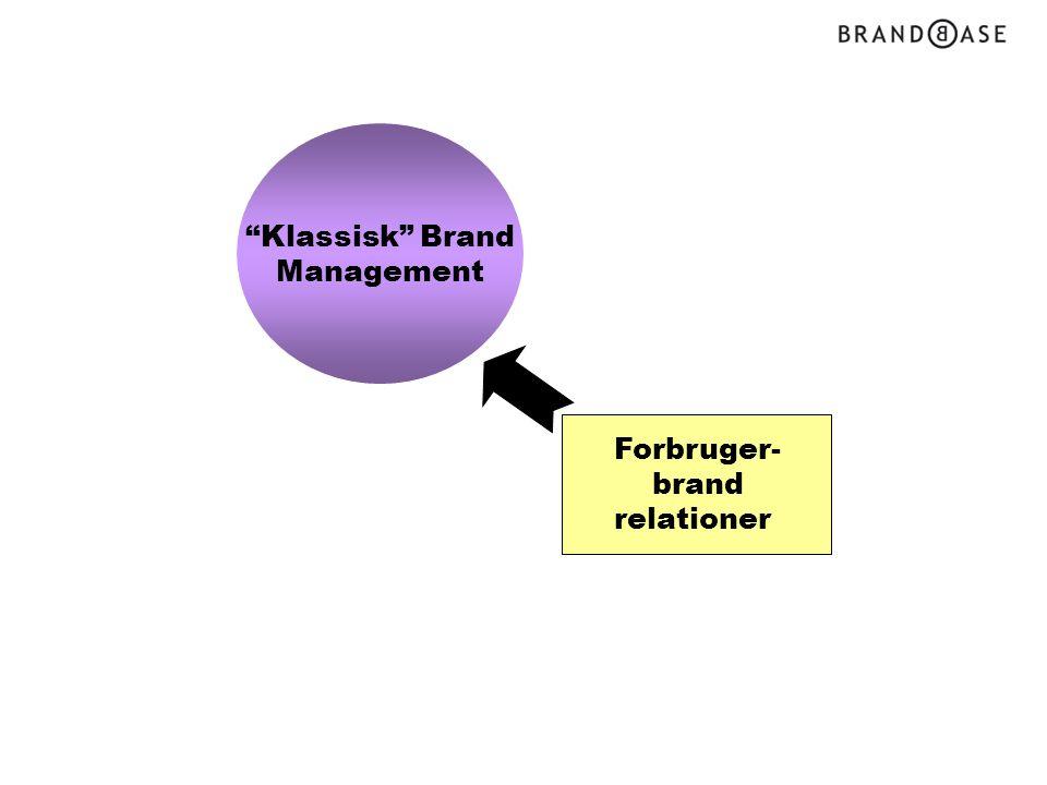 Klassisk Brand Management Forbruger- brand relationer Paradigm shift
