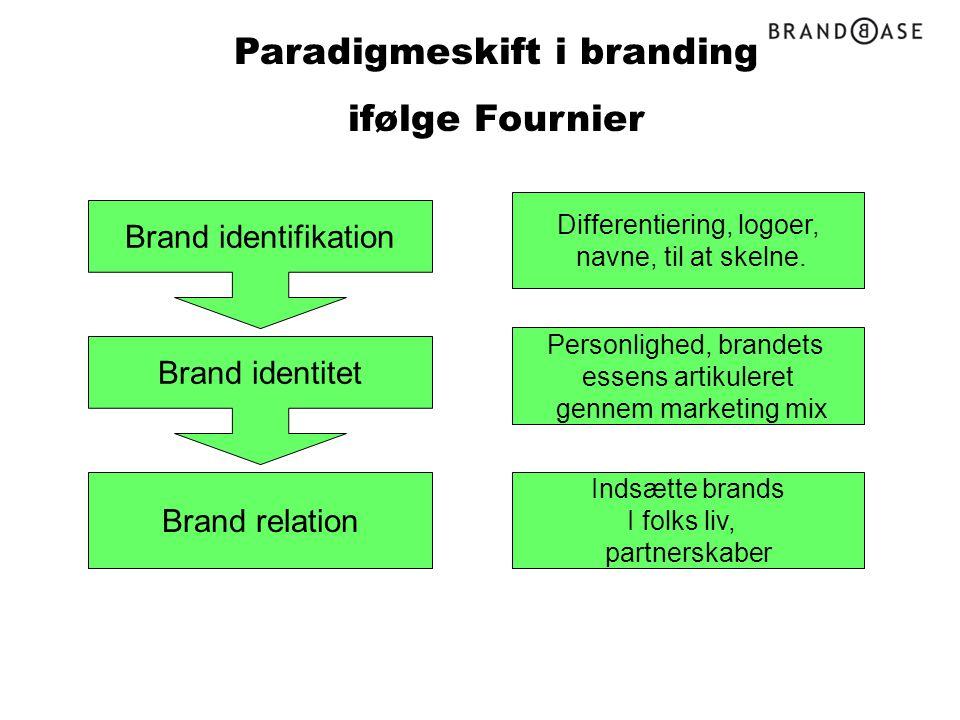 Paradigmeskift i branding ifølge Fournier