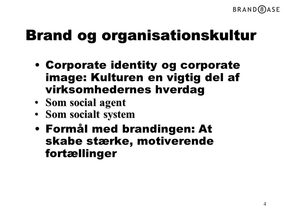 Brand og organisationskultur