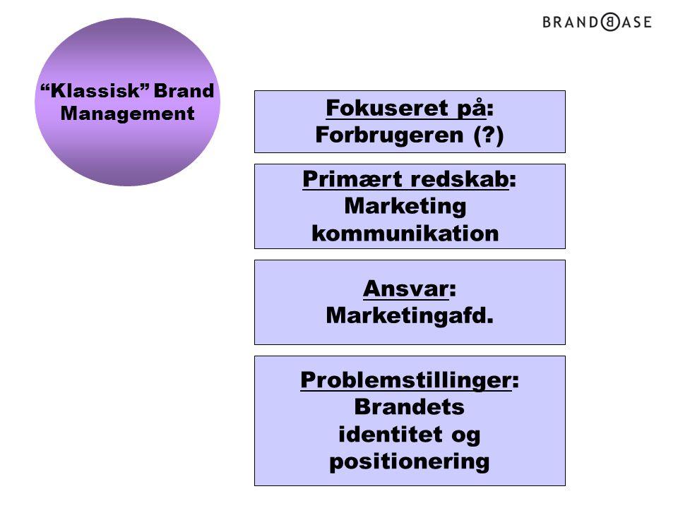 Fokuseret på: Forbrugeren ( ) Primært redskab: Marketing kommunikation
