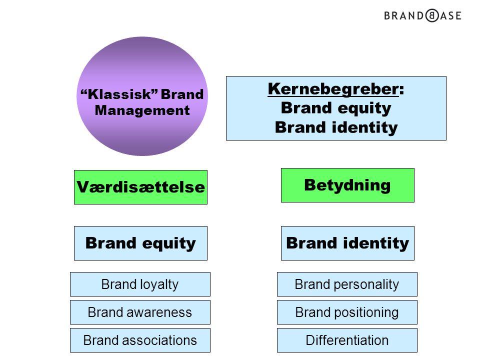 Kernebegreber: Brand equity Brand identity Værdisættelse Betydning
