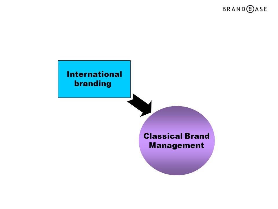 International branding Classical Brand Management Paradigm shift