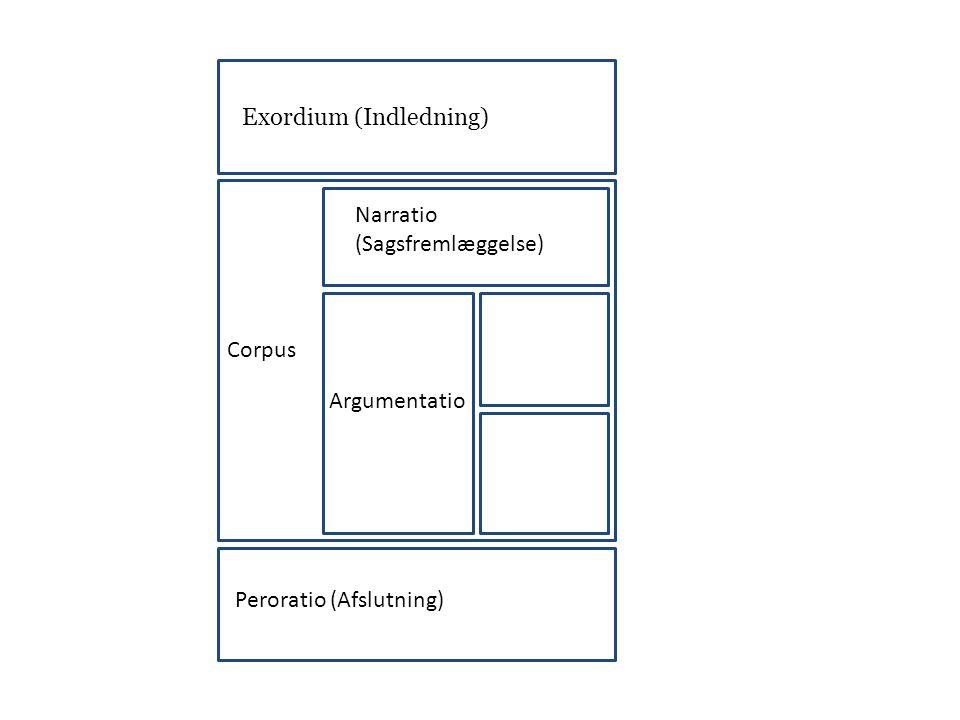 Exordium (Indledning)