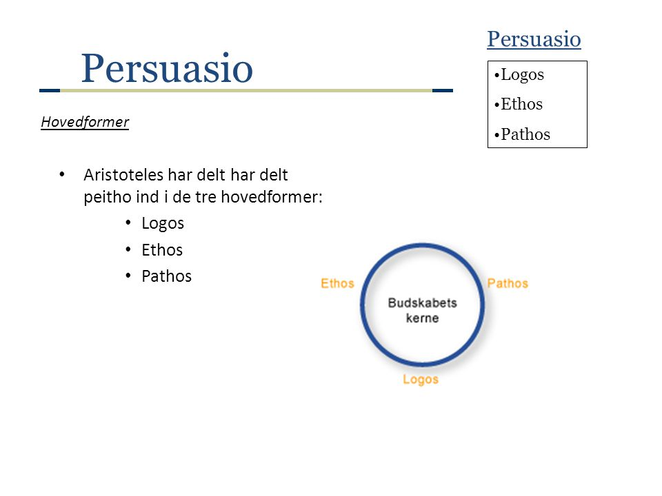 Persuasio Persuasio. Logos. Ethos. Pathos. Hovedformer. Aristoteles har delt har delt peitho ind i de tre hovedformer: