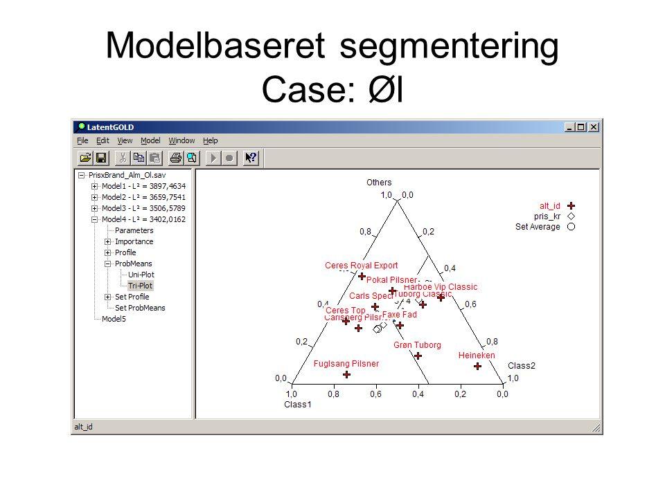 Modelbaseret segmentering Case: Øl